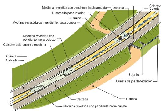 Recogida de aguas pluviales normativa good recogida de - Recogida aguas pluviales ...