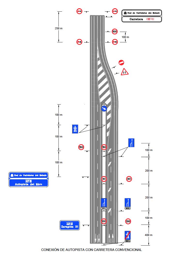 4 Carreteras Convencionales