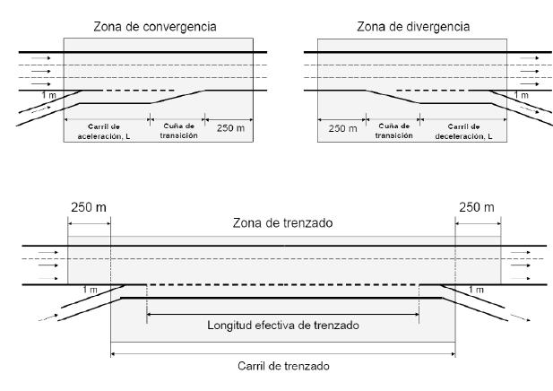 intersecția liniilor de tendință strategie pentru 24 de ore pe opțiuni binare