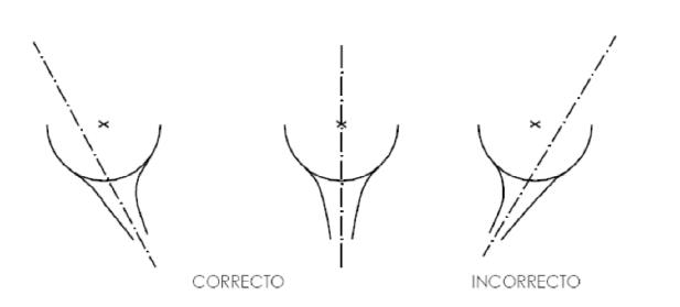 indicator precis pentru opțiuni binare cel mai bun indicator de tranzacționare